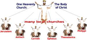 7_one-church-many-local