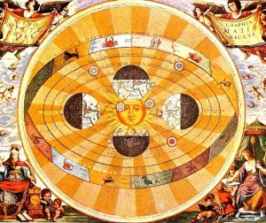 heliocentrism